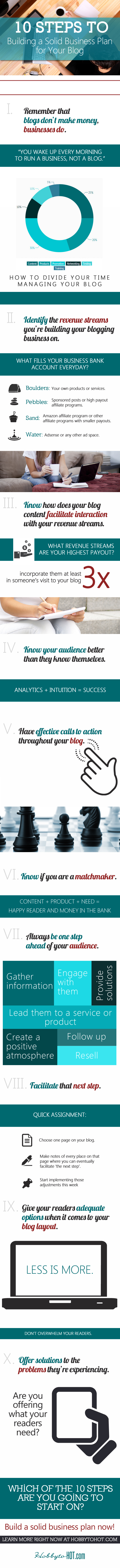 10 Keys to Making Your Business Blog Successful
