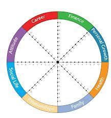 Circle graph of coaches